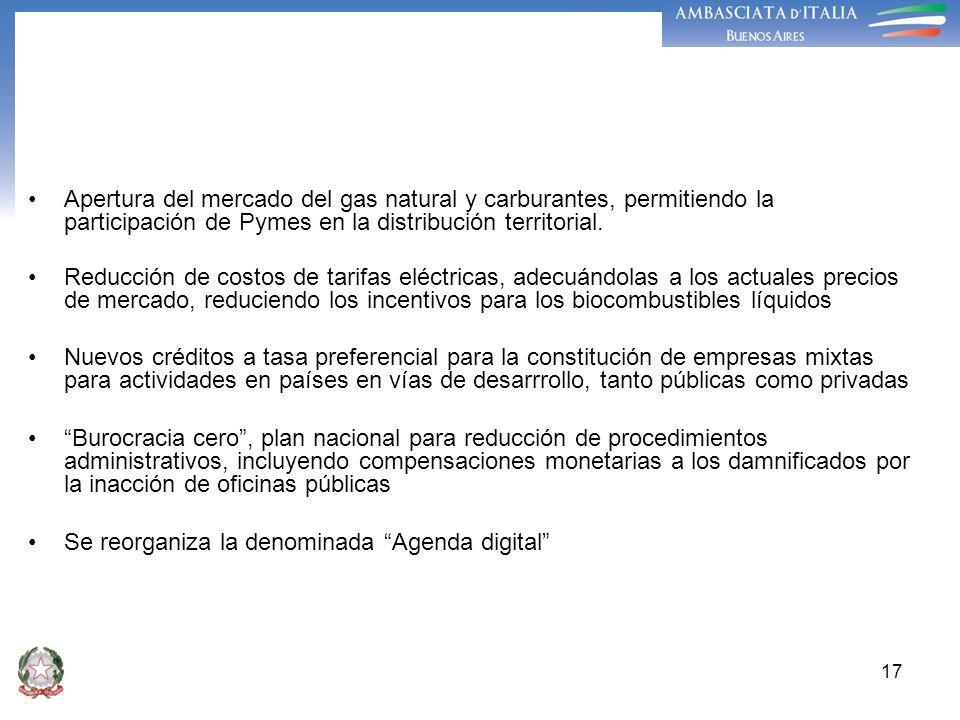 Apertura del mercado del gas natural y carburantes, permitiendo la participación de Pymes en la distribución territorial.