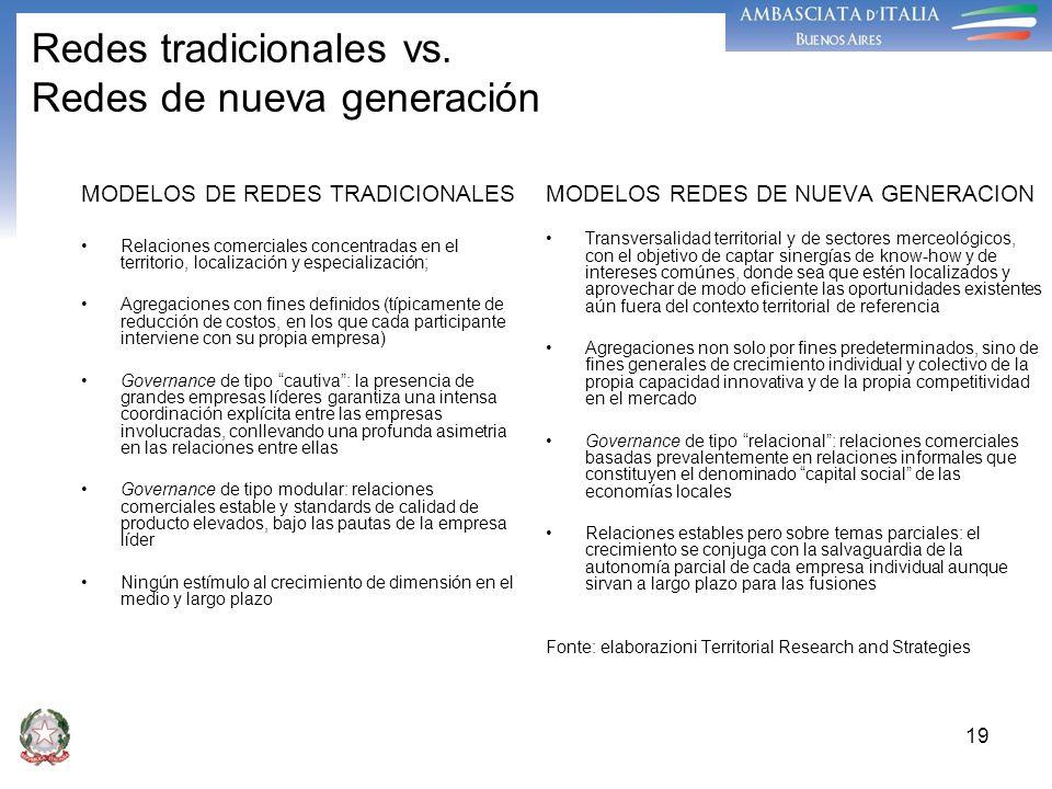 Redes tradicionales vs. Redes de nueva generación