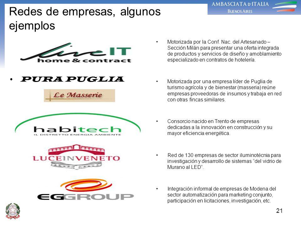 Redes de empresas, algunos ejemplos