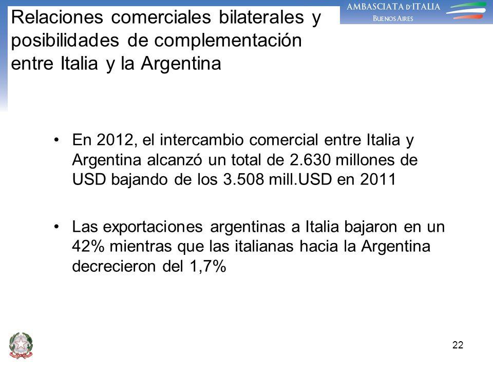 Relaciones comerciales bilaterales y posibilidades de complementación entre Italia y la Argentina