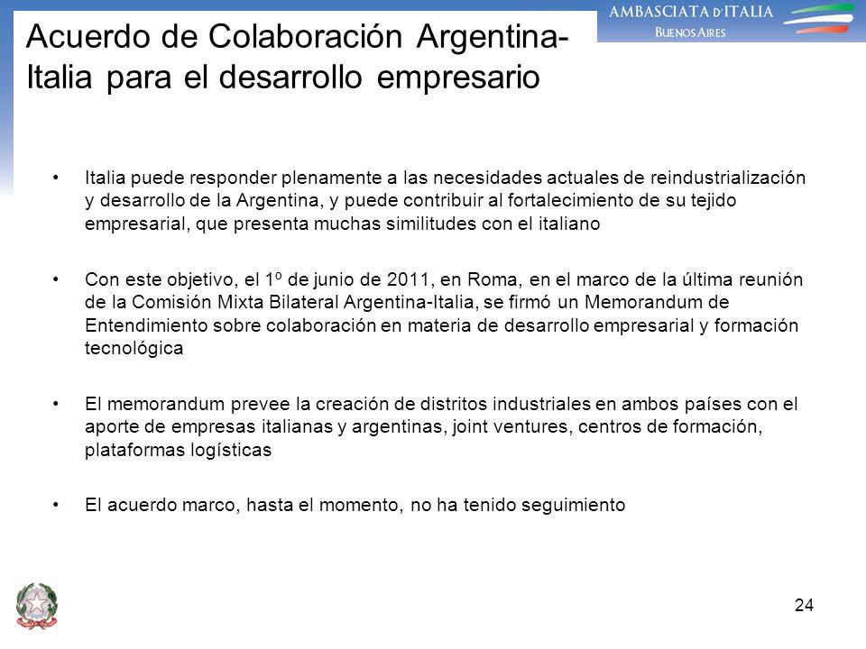Acuerdo de Colaboración Argentina-Italia para el desarrollo empresario