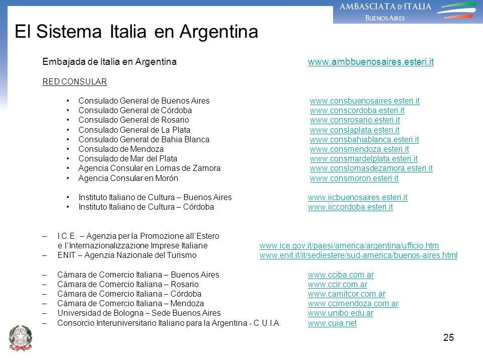 El Sistema Italia en Argentina