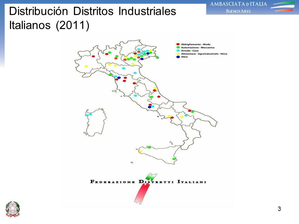 Distribución Distritos Industriales Italianos (2011)