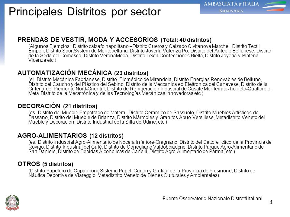 Principales Distritos por sector