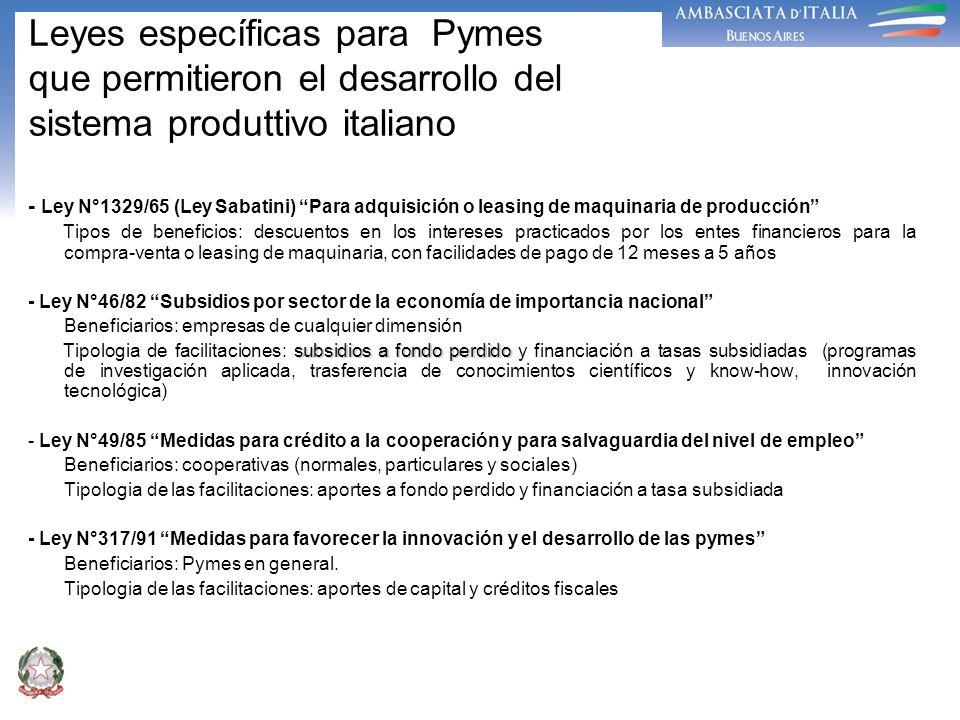 Leyes específicas para Pymes que permitieron el desarrollo del sistema produttivo italiano