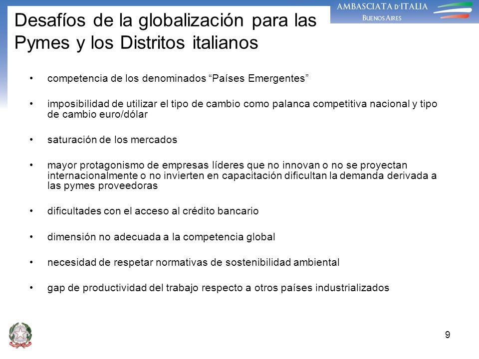 Desafíos de la globalización para las Pymes y los Distritos italianos