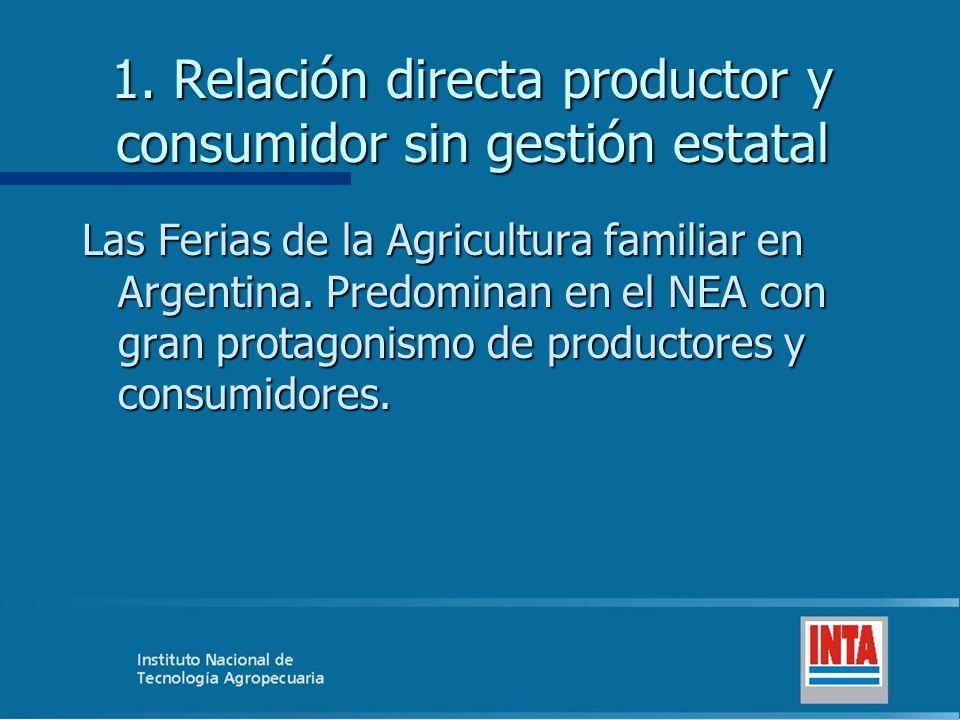 1. Relación directa productor y consumidor sin gestión estatal