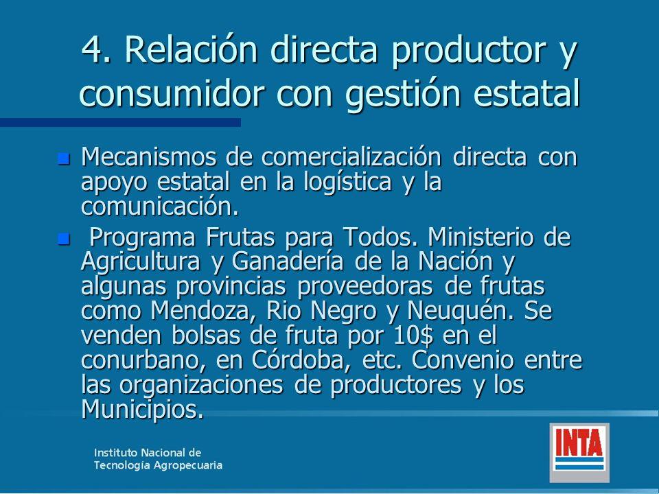 4. Relación directa productor y consumidor con gestión estatal