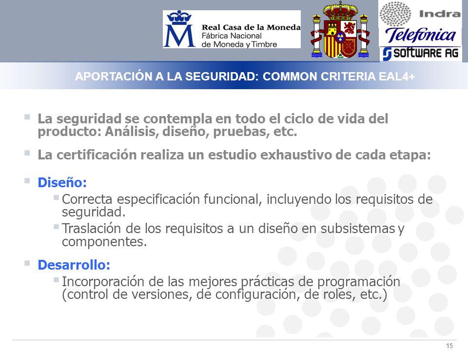 APORTACIÓN A LA SEGURIDAD: COMMON CRITERIA EAL4+