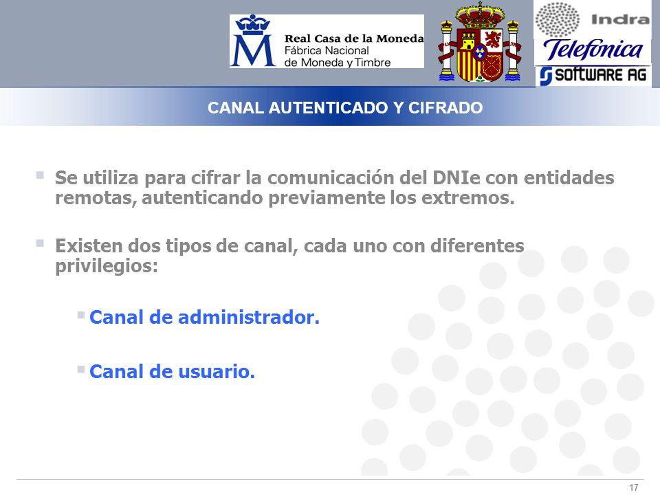 CANAL AUTENTICADO Y CIFRADO