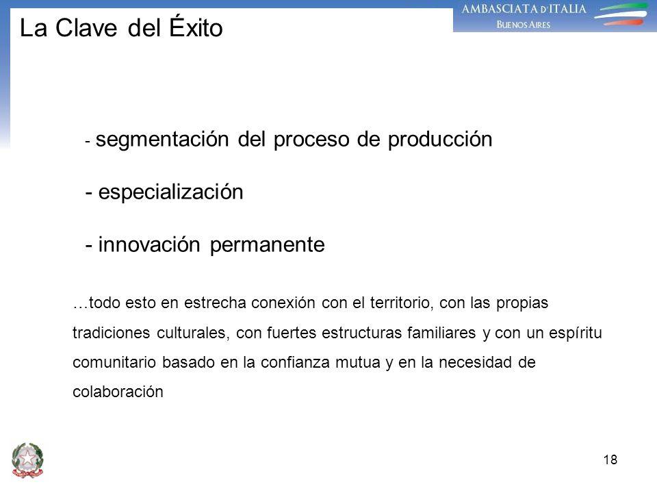 La Clave del Éxito - especialización - innovación permanente