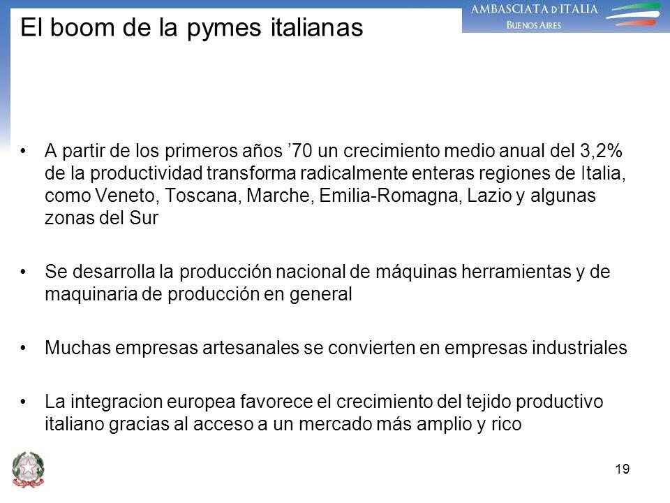 El boom de la pymes italianas