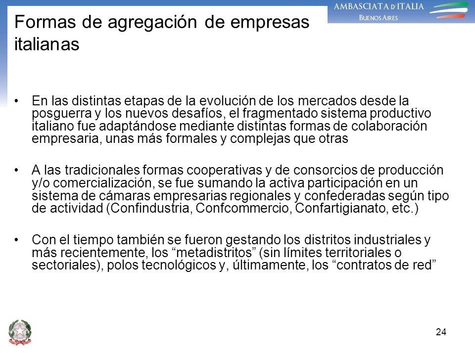 Formas de agregación de empresas italianas
