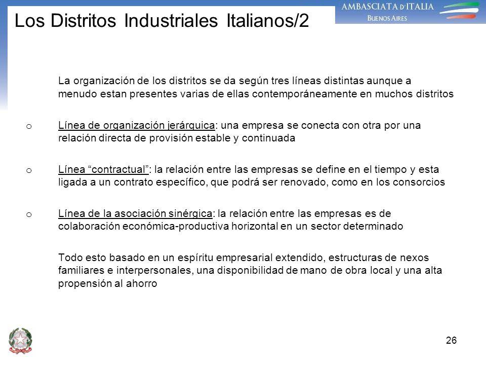 Los Distritos Industriales Italianos/2