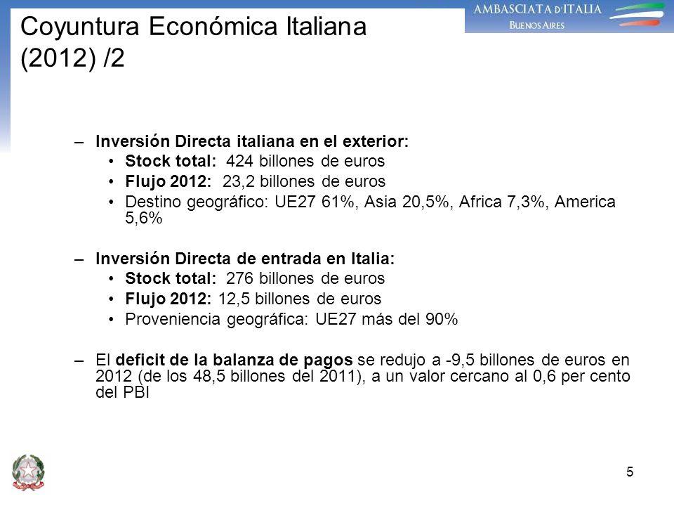 Coyuntura Económica Italiana (2012) /2