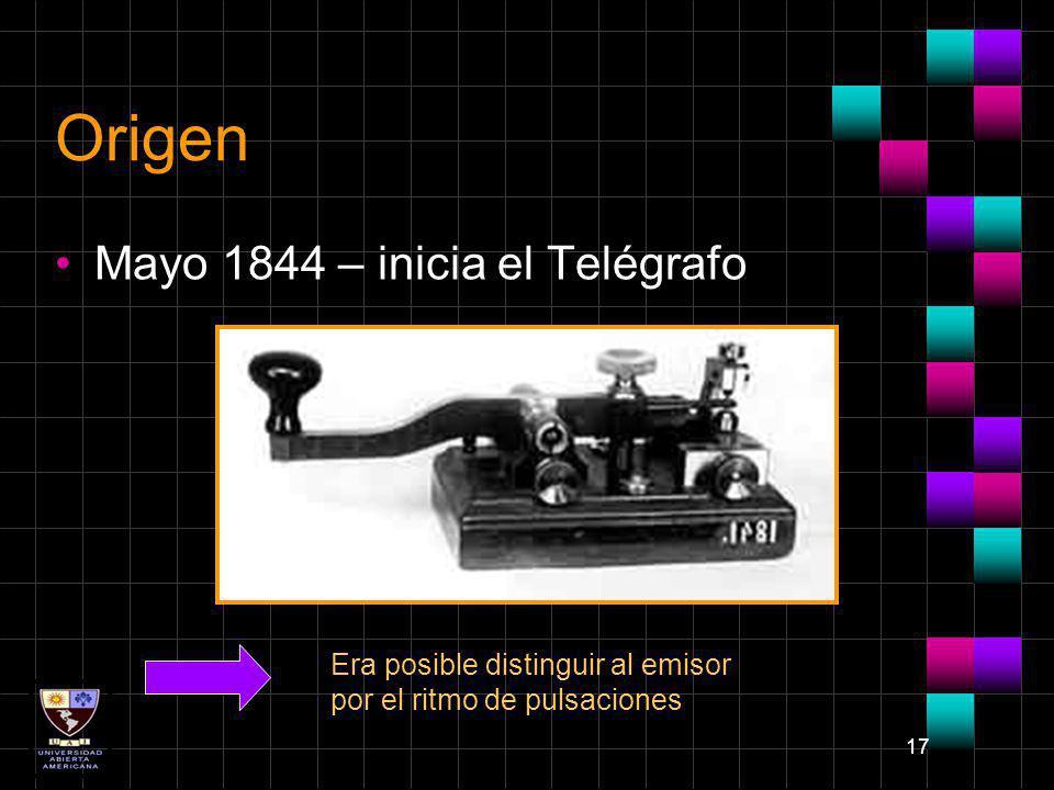 Origen Mayo 1844 – inicia el Telégrafo