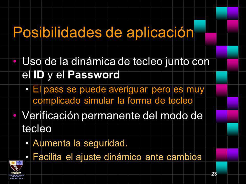Posibilidades de aplicación