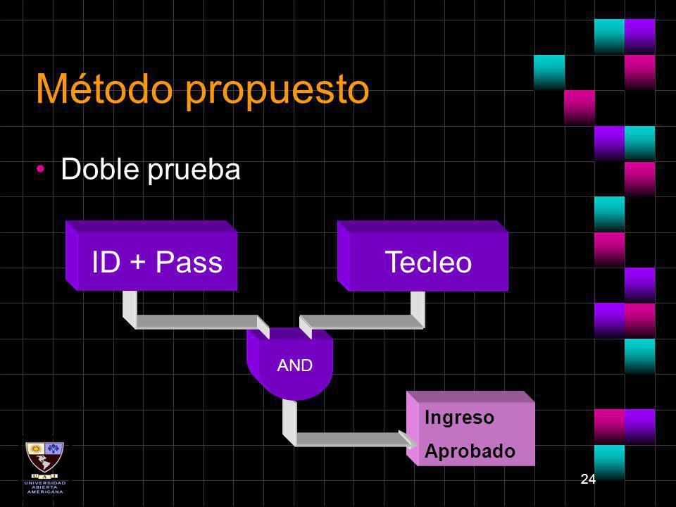 Método propuesto Doble prueba ID + Pass Tecleo AND Ingreso Aprobado