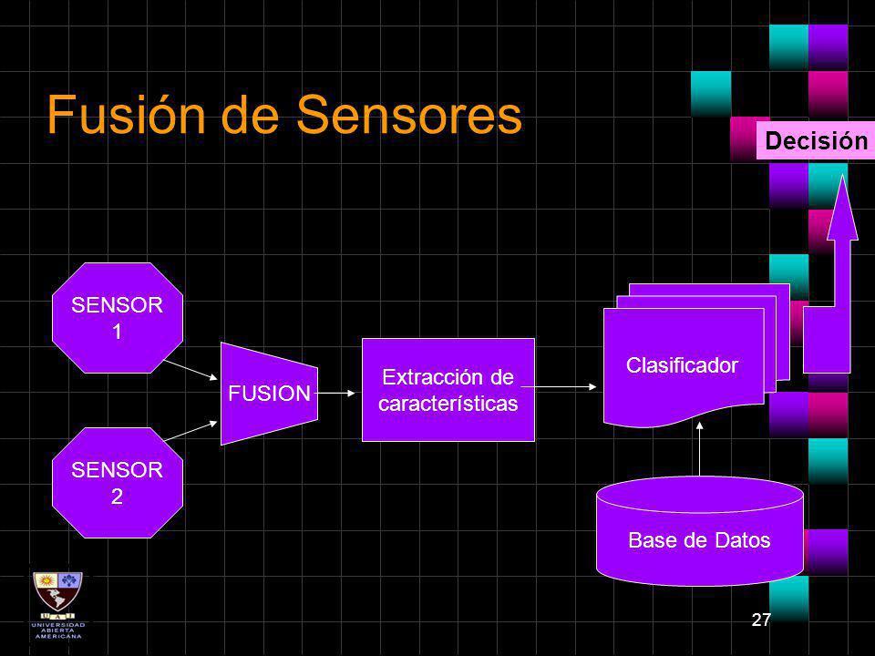Fusión de Sensores Decisión SENSOR 1 Clasificador Extracción de FUSION