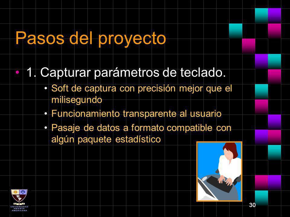 Pasos del proyecto 1. Capturar parámetros de teclado.