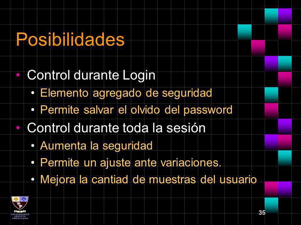 Posibilidades Control durante Login Control durante toda la sesión