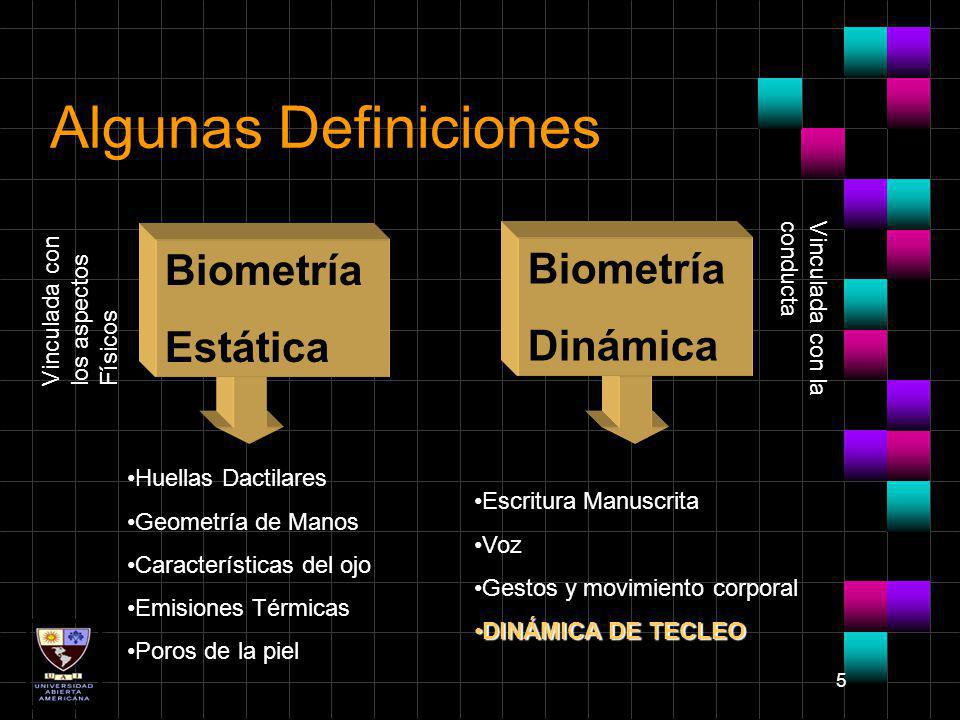 Algunas Definiciones Biometría Biometría Estática Dinámica