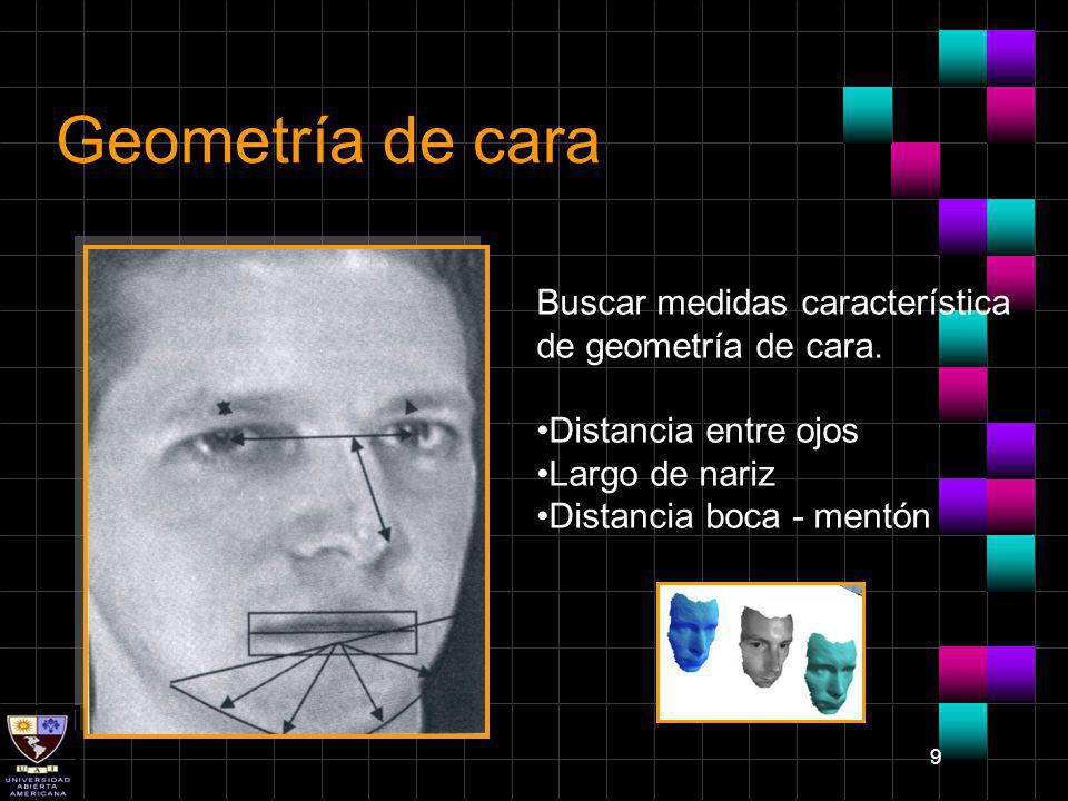 Geometría de cara Buscar medidas característica de geometría de cara.