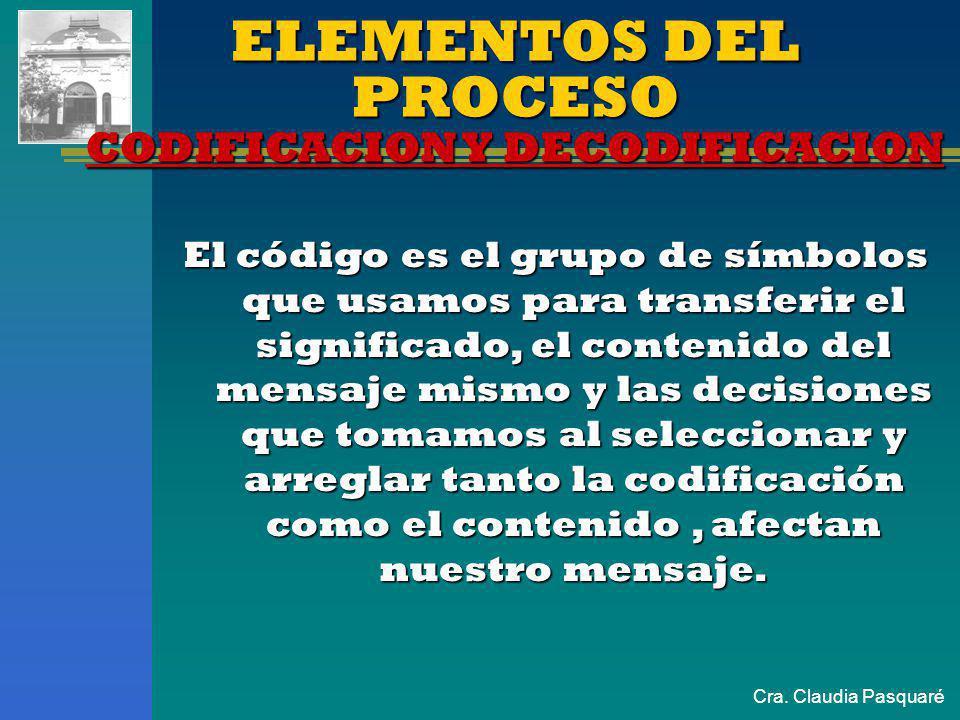 ELEMENTOS DEL PROCESO CODIFICACION Y DECODIFICACION