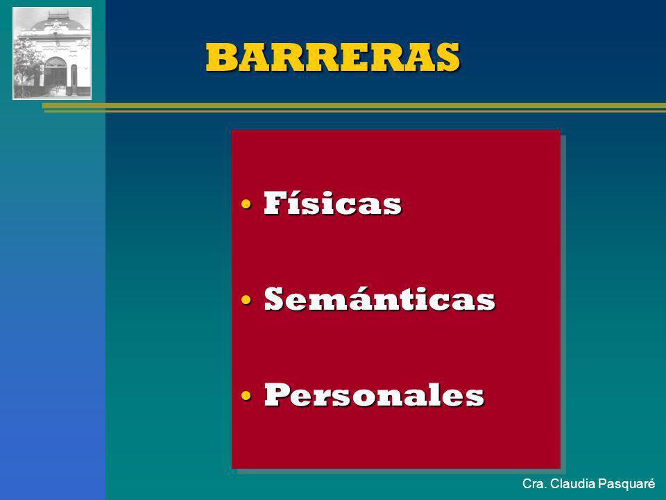 BARRERAS Físicas Semánticas Personales Cra. Claudia Pasquaré