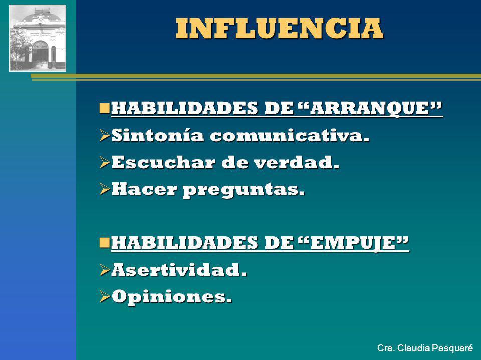 INFLUENCIA HABILIDADES DE ARRANQUE Sintonía comunicativa.