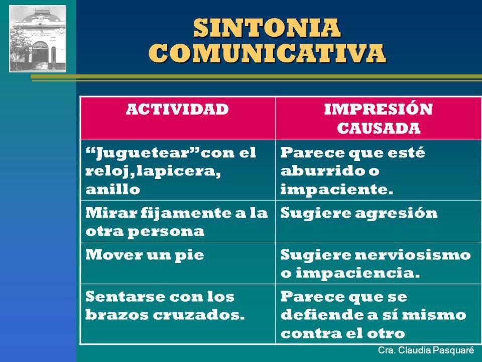 SINTONIA COMUNICATIVA
