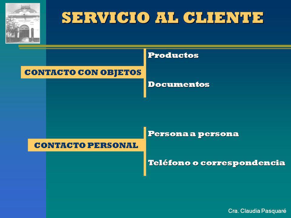 SERVICIO AL CLIENTE Productos Documentos CONTACTO CON OBJETOS