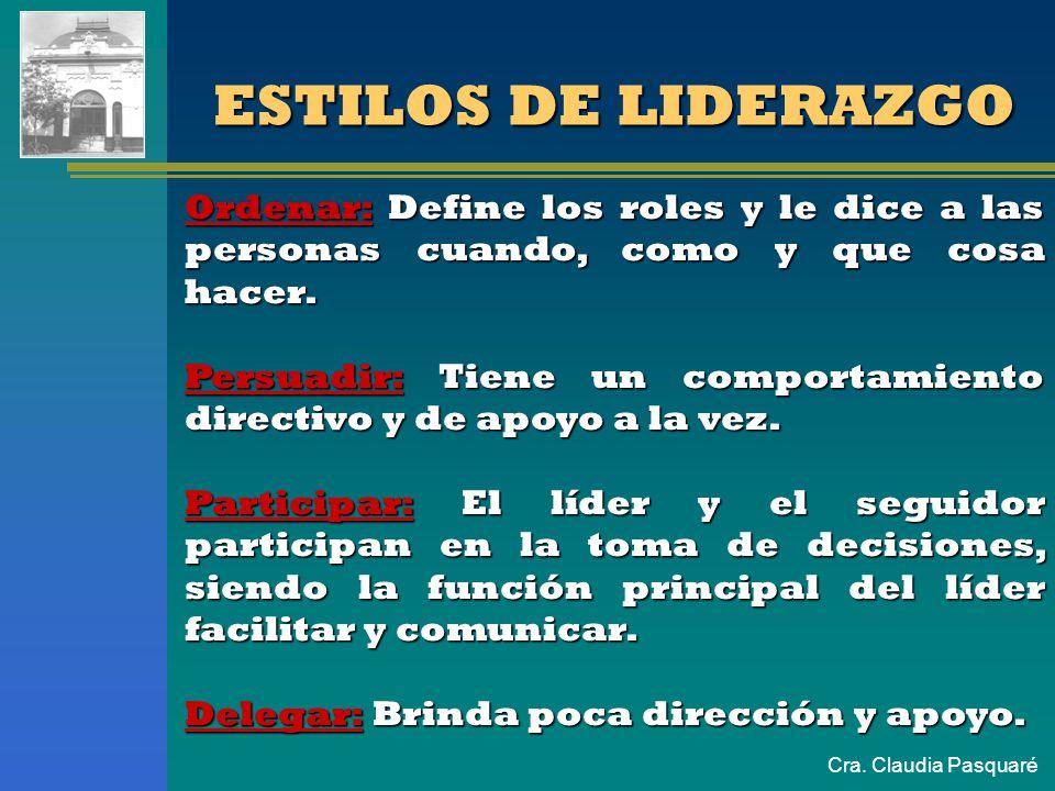 ESTILOS DE LIDERAZGO Ordenar: Define los roles y le dice a las personas cuando, como y que cosa hacer.
