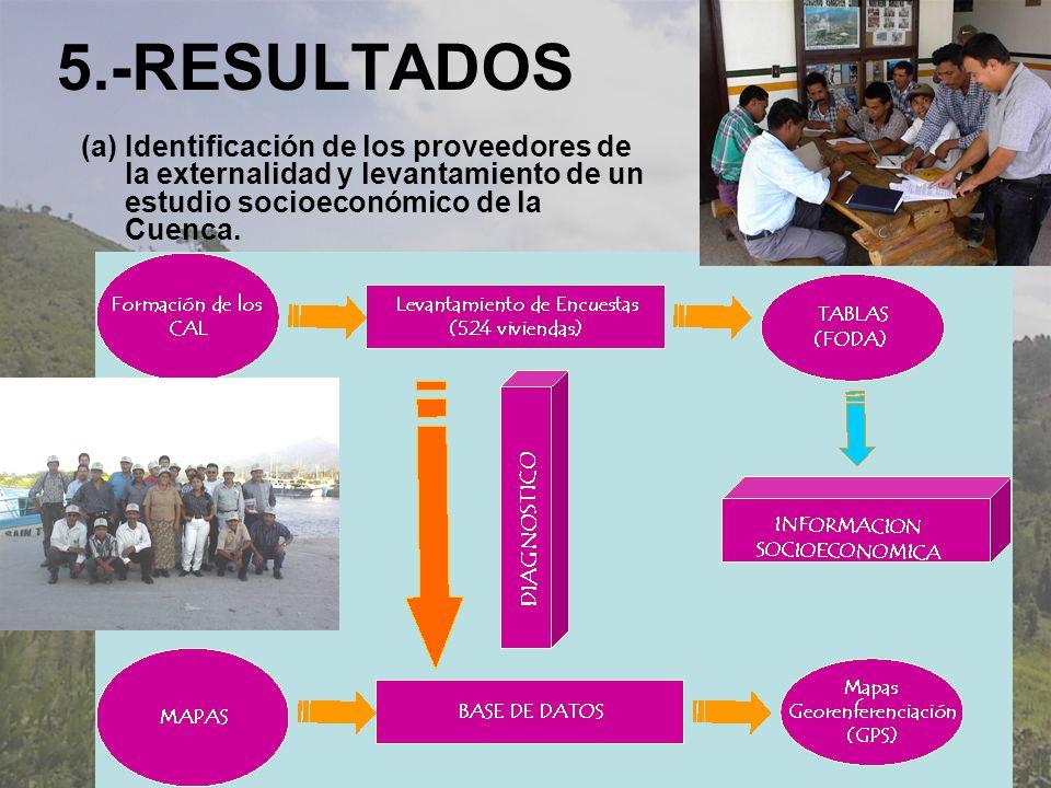 5.-RESULTADOS Identificación de los proveedores de la externalidad y levantamiento de un estudio socioeconómico de la Cuenca.