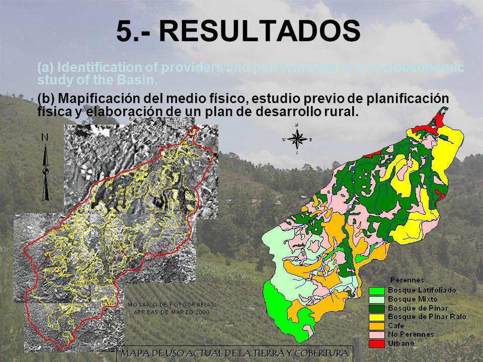 MAPA DE USO ACTUAL DE LA TIERRA Y COBERTURA