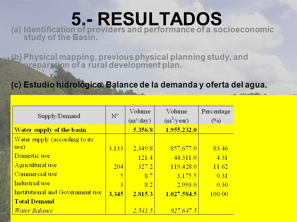 5.- RESULTADOS Identification of providers and performance of a socioeconomic study of the Basin.