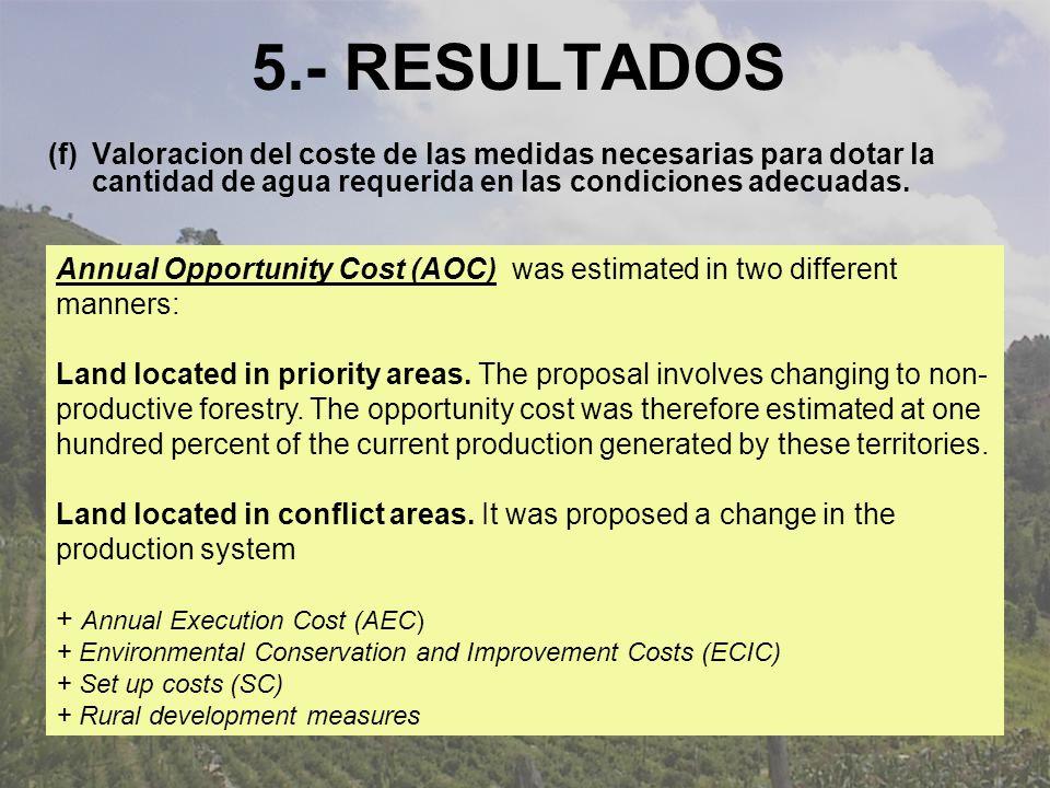 5.- RESULTADOS Valoracion del coste de las medidas necesarias para dotar la cantidad de agua requerida en las condiciones adecuadas.