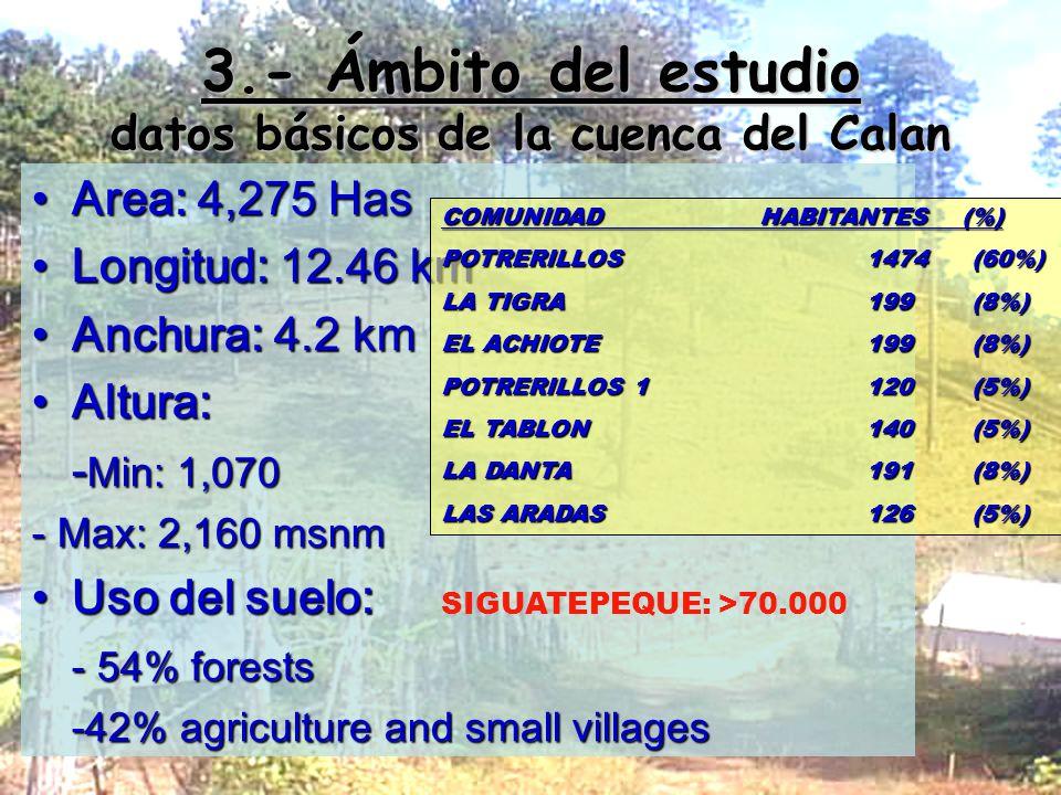 3.- Ámbito del estudio datos básicos de la cuenca del Calan