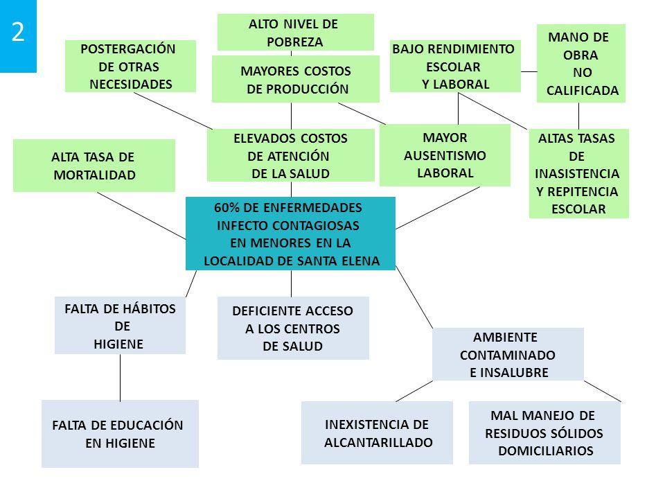 LOCALIDAD DE SANTA ELENA