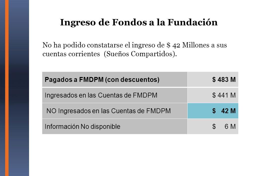 Ingreso de Fondos a la Fundación