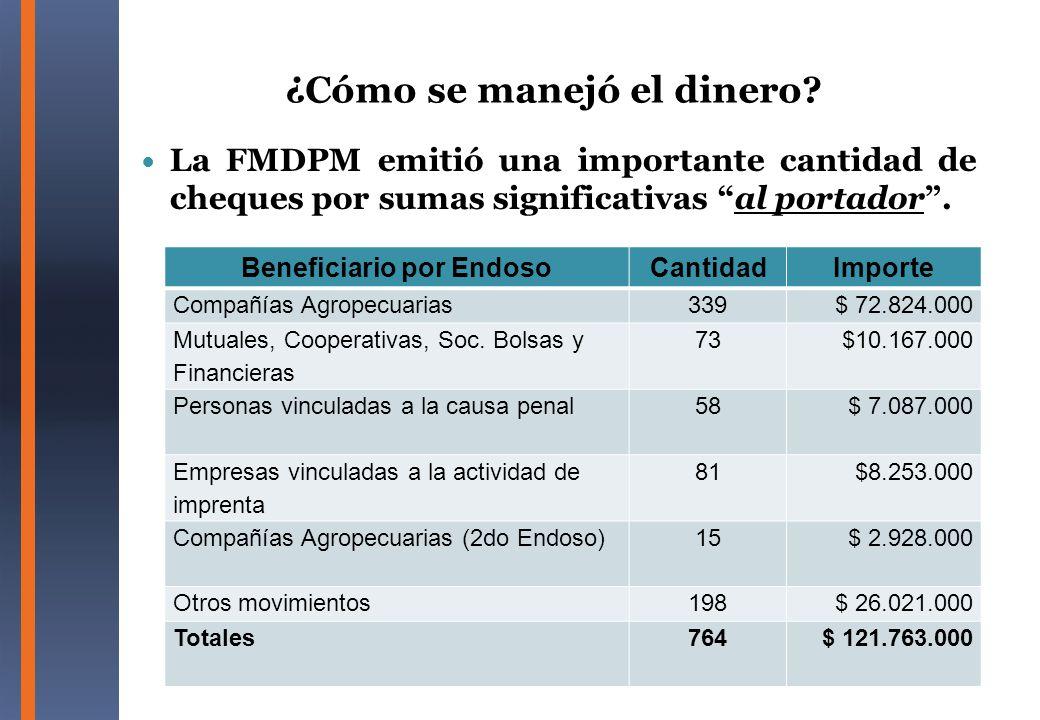¿Cómo se manejó el dinero Beneficiario por Endoso