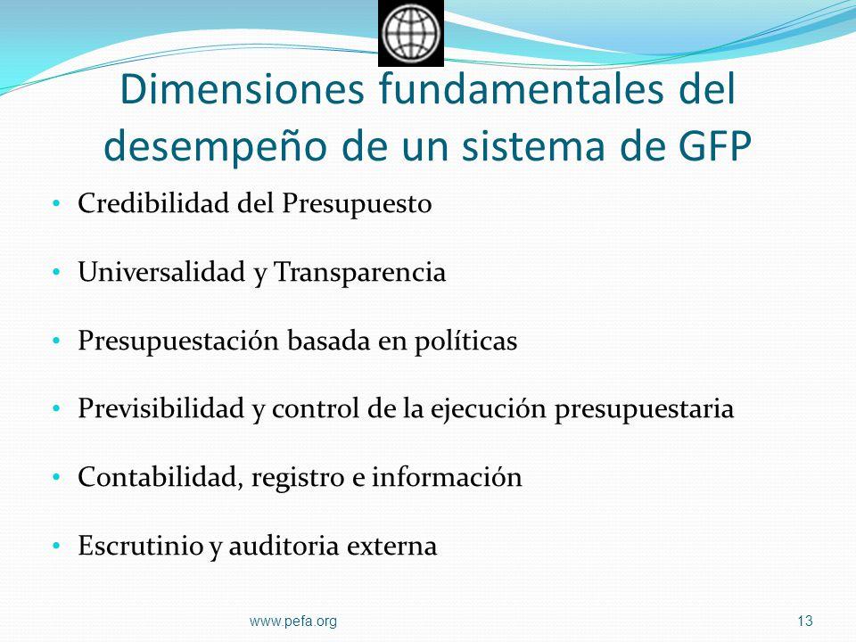 Dimensiones fundamentales del desempeño de un sistema de GFP
