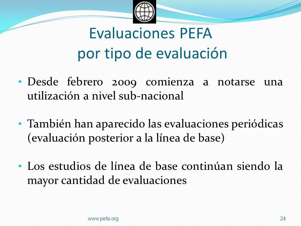 Evaluaciones PEFA por tipo de evaluación