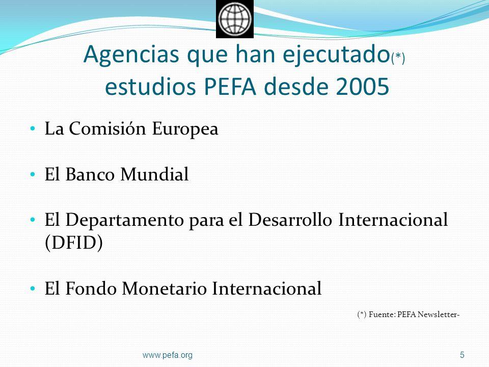 Agencias que han ejecutado(*) estudios PEFA desde 2005