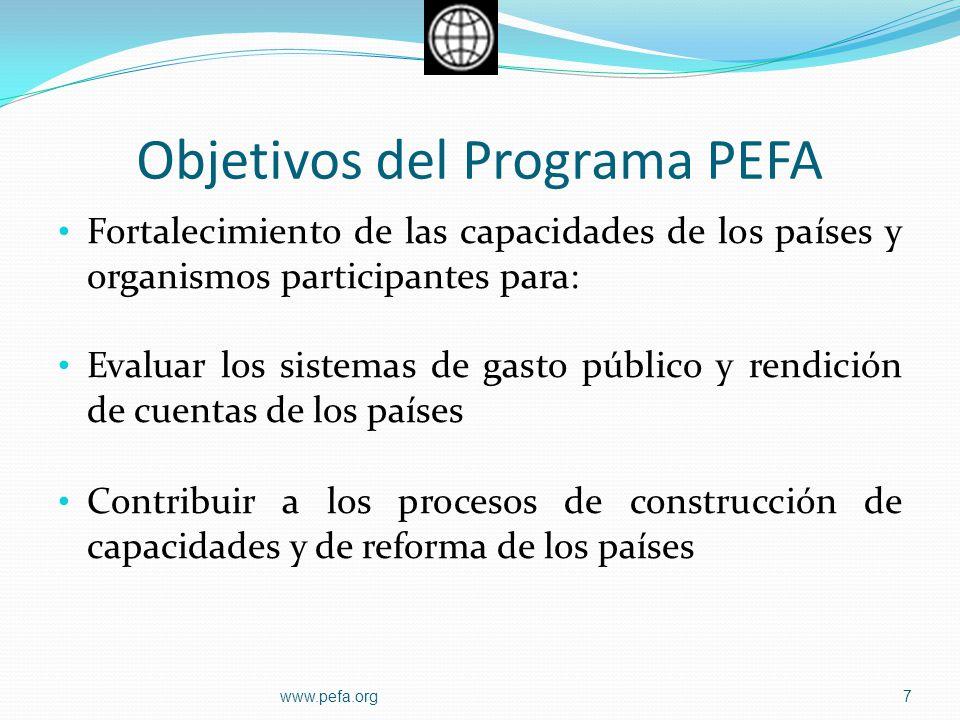 Objetivos del Programa PEFA