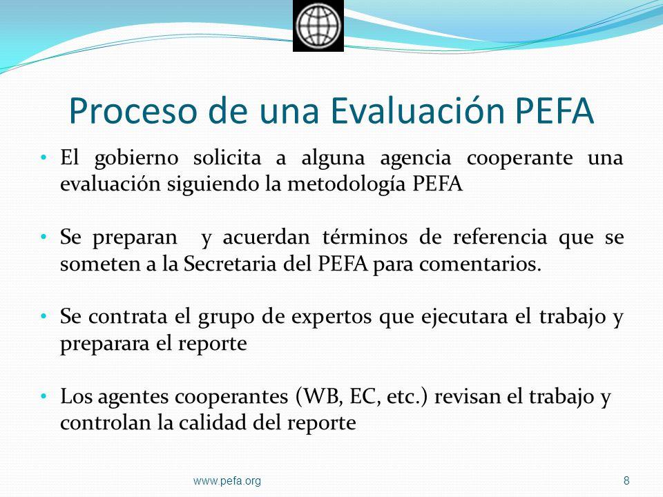 Proceso de una Evaluación PEFA