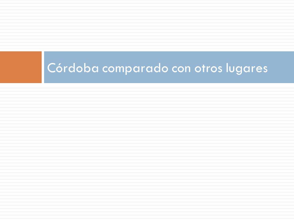 Córdoba comparado con otros lugares