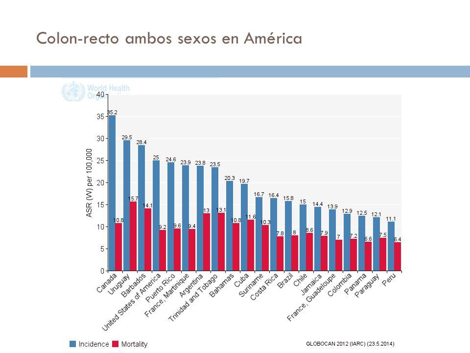 Colon-recto ambos sexos en América