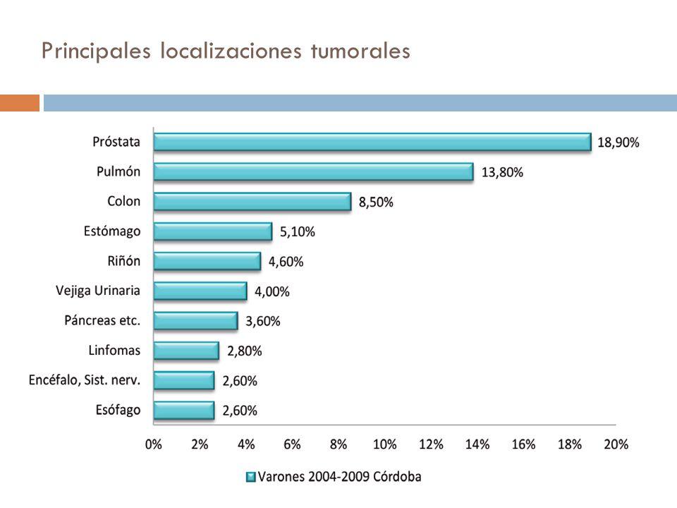 Principales localizaciones tumorales