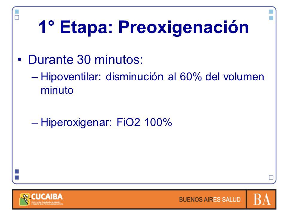 1° Etapa: Preoxigenación